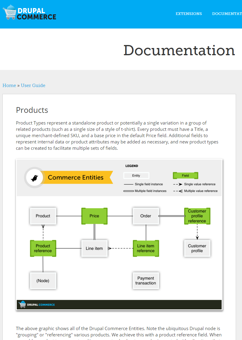 Drupal Commerceのドキュメントより Commerce Entities